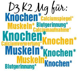 Wortwolke D3 K2 MG